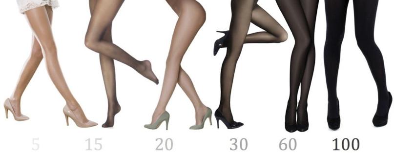 шкала плотности женских колготок в DEN фото